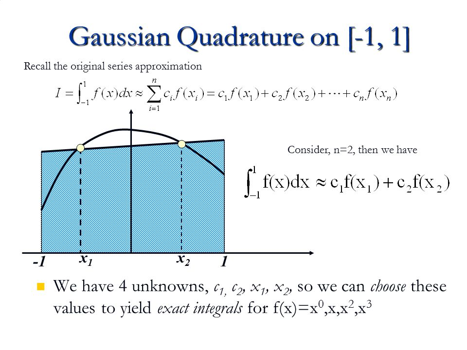 Gaussian Quadrature on [-1, 1]